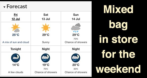 Weekend weather a mixed bag in Portage